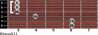 Bbaug6/11 for guitar on frets 6, 6, 4, 3, 3, 3