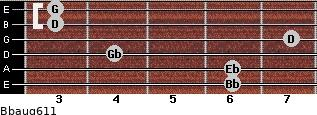 Bbaug6/11 for guitar on frets 6, 6, 4, 7, 3, 3