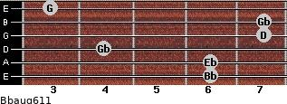 Bbaug6/11 for guitar on frets 6, 6, 4, 7, 7, 3