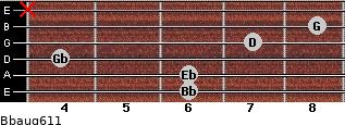 Bbaug6/11 for guitar on frets 6, 6, 4, 7, 8, x