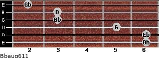 Bbaug6/11 for guitar on frets 6, 6, 5, 3, 3, 2