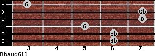 Bbaug6/11 for guitar on frets 6, 6, 5, 7, 7, 3