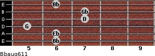 Bbaug6/11 for guitar on frets 6, 6, 5, 7, 7, 6