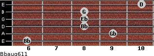 Bbaug6/11 for guitar on frets 6, 9, 8, 8, 8, 10