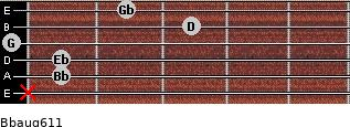 Bbaug6/11 for guitar on frets x, 1, 1, 0, 3, 2