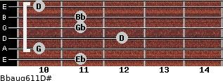 Bbaug6/11/D# for guitar on frets 11, 10, 12, 11, 11, 10