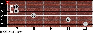 Bbaug6/11/D# for guitar on frets 11, 10, 8, 7, 7, x