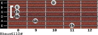 Bbaug6/11/D# for guitar on frets 11, 9, 8, 8, 8, 10
