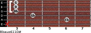 Bbaug6/11/D# for guitar on frets x, 6, 4, 3, 3, 3