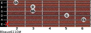 Bbaug6/11/D# for guitar on frets x, 6, 5, 3, 3, 2
