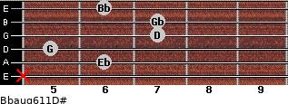 Bbaug6/11/D# for guitar on frets x, 6, 5, 7, 7, 6