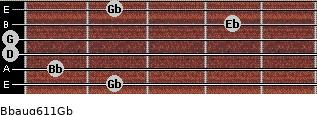 Bbaug6/11/Gb for guitar on frets 2, 1, 0, 0, 4, 2