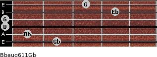 Bbaug6/11/Gb for guitar on frets 2, 1, 0, 0, 4, 3