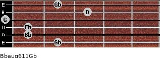 Bbaug6/11/Gb for guitar on frets 2, 1, 1, 0, 3, 2