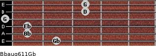 Bbaug6/11/Gb for guitar on frets 2, 1, 1, 0, 3, 3