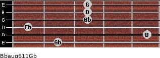 Bbaug6/11/Gb for guitar on frets 2, 5, 1, 3, 3, 3