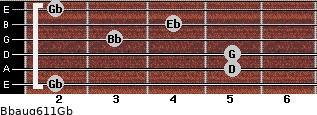 Bbaug6/11/Gb for guitar on frets 2, 5, 5, 3, 4, 2