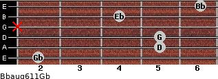 Bbaug6/11/Gb for guitar on frets 2, 5, 5, x, 4, 6