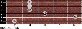 Bbaug6/11/Gb for guitar on frets 2, 6, 4, 3, 3, 3