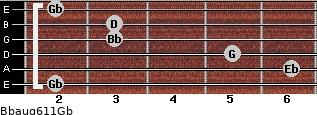 Bbaug6/11/Gb for guitar on frets 2, 6, 5, 3, 3, 2