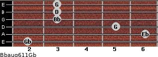 Bbaug6/11/Gb for guitar on frets 2, 6, 5, 3, 3, 3