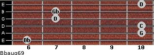 Bbaug6/9 for guitar on frets 6, 10, 10, 7, 7, 10