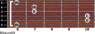 Bbaug6/9 for guitar on frets 6, 10, 10, 7, 7, 6