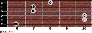 Bbaug6/9 for guitar on frets 6, 10, 10, 7, 7, 8