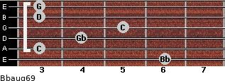 Bbaug6/9 for guitar on frets 6, 3, 4, 5, 3, 3