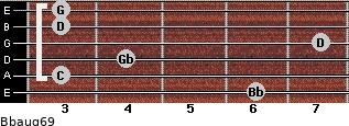 Bbaug6/9 for guitar on frets 6, 3, 4, 7, 3, 3