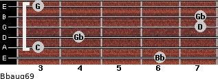 Bbaug6/9 for guitar on frets 6, 3, 4, 7, 7, 3