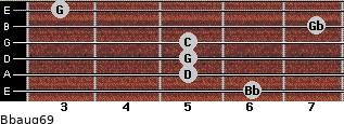 Bbaug6/9 for guitar on frets 6, 5, 5, 5, 7, 3