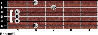 Bbaug6/9 for guitar on frets 6, 5, 5, 5, 7, 6