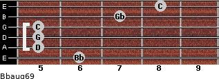 Bbaug6/9 for guitar on frets 6, 5, 5, 5, 7, 8