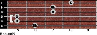 Bbaug6/9 for guitar on frets 6, 5, 5, 7, 7, 8