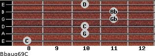 Bbaug6/9/C for guitar on frets 8, 10, 10, 11, 11, 10
