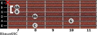 Bbaug6/9/C for guitar on frets 8, 10, 8, 7, 7, x