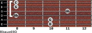 Bbaug6/9/D for guitar on frets 10, 10, 8, 11, 8, 8