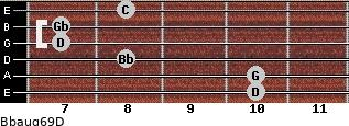Bbaug6/9/D for guitar on frets 10, 10, 8, 7, 7, 8