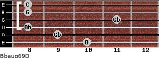 Bbaug6/9/D for guitar on frets 10, 9, 8, 11, 8, 8