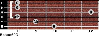 Bbaug6/9/D for guitar on frets 10, 9, 8, 12, 8, 8