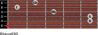 Bbaug6/9/D for guitar on frets x, 5, 5, 3, 1, 2