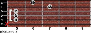 Bbaug6/9/D for guitar on frets x, 5, 5, 5, 7, 6