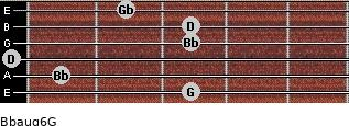 Bbaug6/G for guitar on frets 3, 1, 0, 3, 3, 2