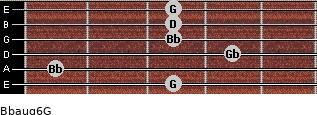 Bbaug6/G for guitar on frets 3, 1, 4, 3, 3, 3