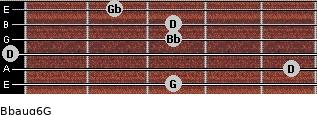 Bbaug6/G for guitar on frets 3, 5, 0, 3, 3, 2