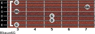 Bbaug6/G for guitar on frets 3, 5, 5, 3, 7, 3