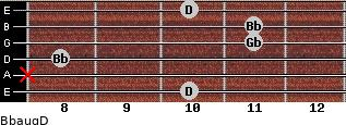 Bbaug/D for guitar on frets 10, x, 8, 11, 11, 10