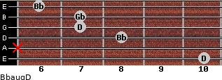 Bbaug/D for guitar on frets 10, x, 8, 7, 7, 6