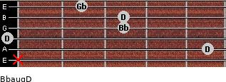 Bbaug/D for guitar on frets x, 5, 0, 3, 3, 2